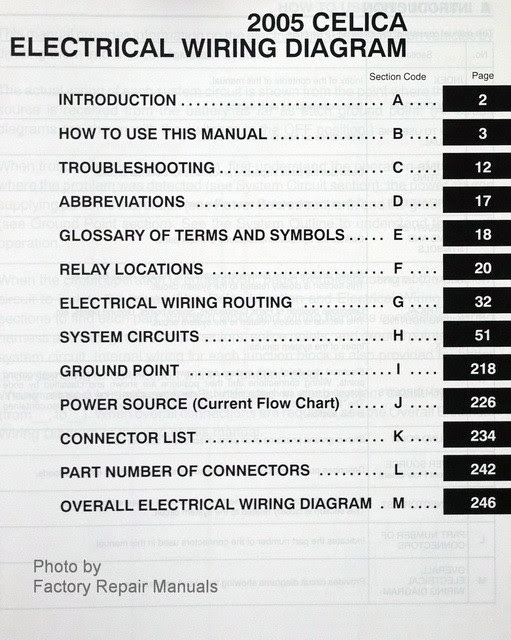 Diagram Diagram 2005 Toyota Celica Electrical Wiring Diagrams Original Full Version Hd Quality Diagrams Original Goldenratioiphone Granville Natation Fr