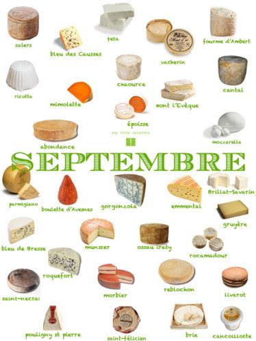 Produits frais et de saison : septembre