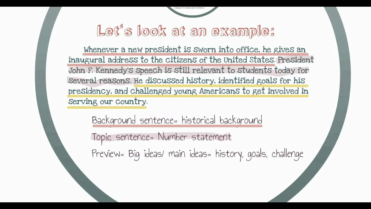 how to write an introduction for an essay topics