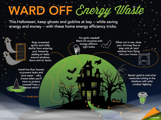Energy Efficiency Tricks to Stop Your Energy Bill from Haunting You