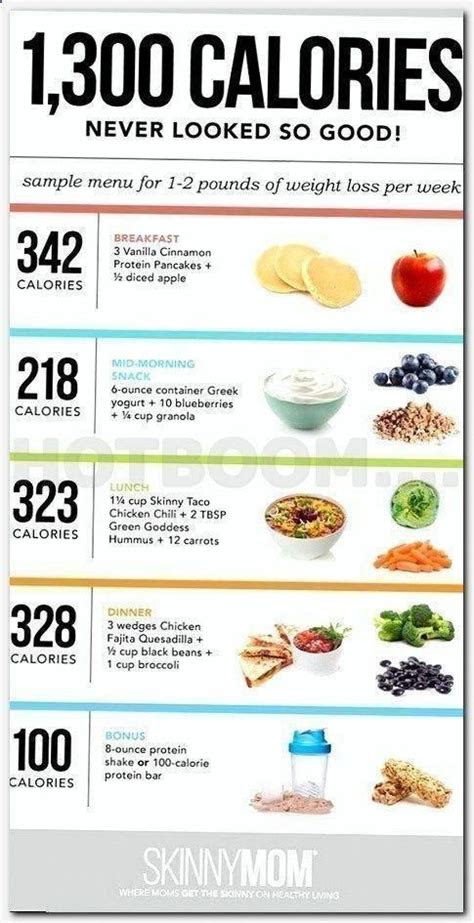 pin    calories   eat  lose weight