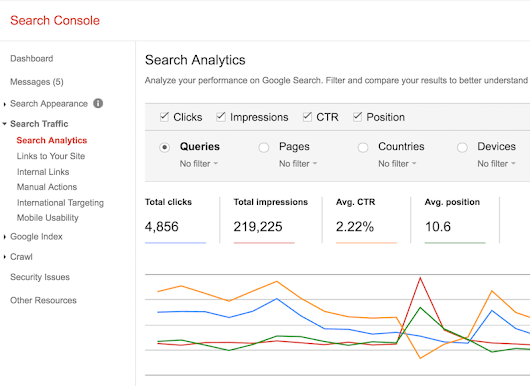 26 best expert-recommended free SEO tools | Search Engine Watch