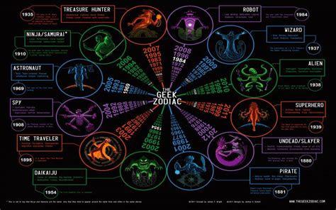 hd greek zodiac wallpaper