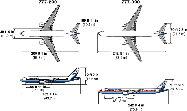 Boeing 777 Engine Size Compared To 737 Fuselage