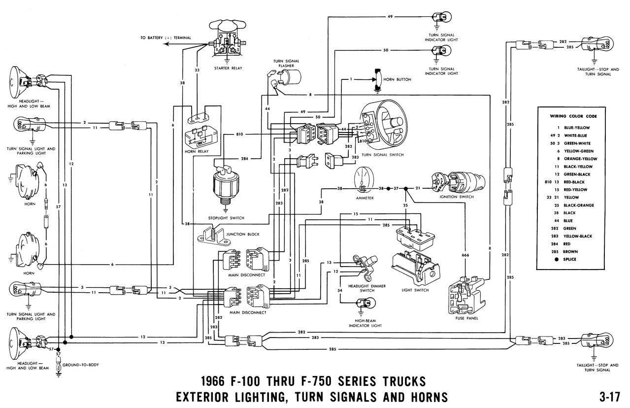 Diagram 1964 Ford F100 Tail Light Wiring Diagram Full Version Hd Quality Wiring Diagram Diagramm Discountdellapiastrella It