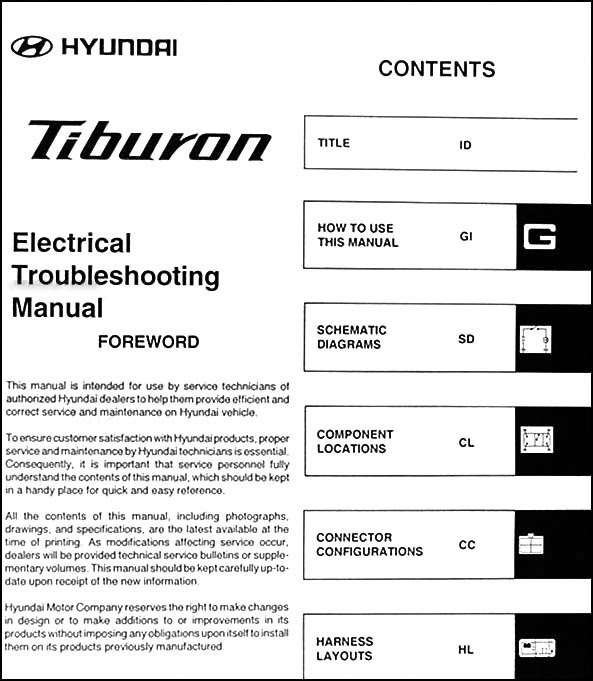 2003 hyundai tiburon car stereo wiring diagram image 6