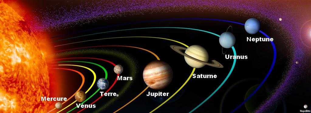 http://devinettedujour.com/wp-content/uploads/2013/04/les-planetes-du-systeme-solaire.jpg