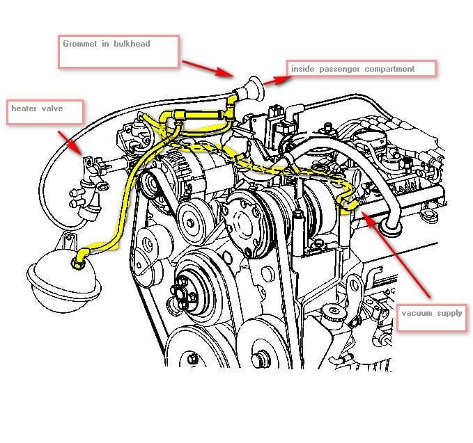 Download Schema 89 Chevy Astro Engine Diagram Hd Version Grafikscholz Chefscuisiniersain Fr