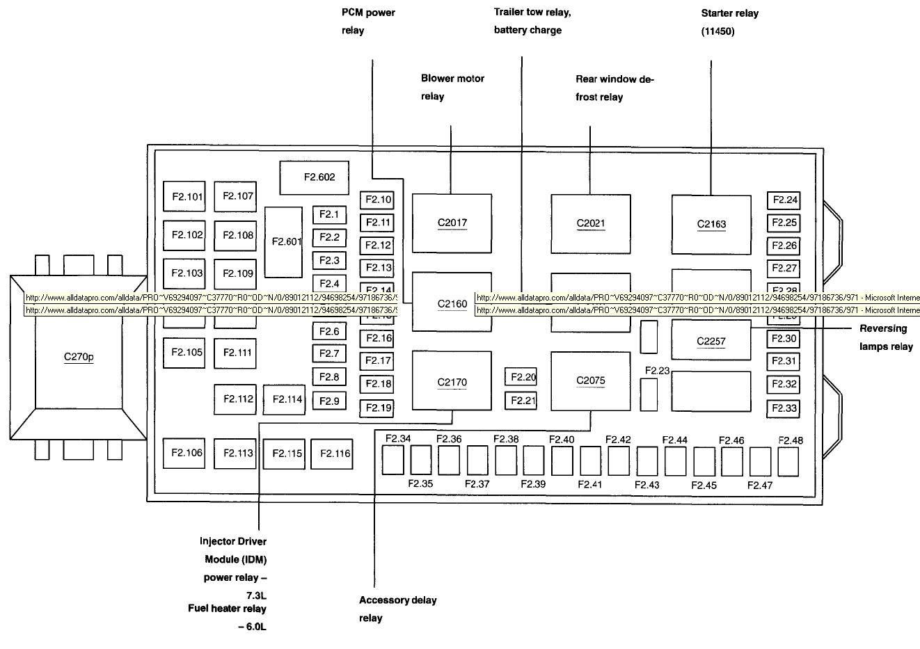 2005 Ford F250 Fuse Box Diagram 2013 Mercedes Sprinter Fuse Box Diagram For Wiring Diagram Schematics