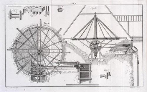 Anleitung zu der Bergbaukunst 1773