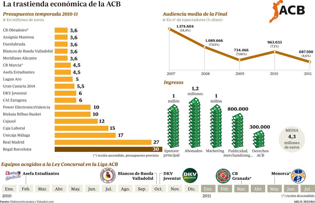 http://www.abc.es/gestordocumental/uploads/Deportes/acb2.jpg