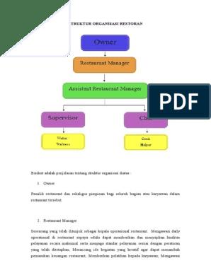 Contoh Struktur Organisasi Usaha Kecil Menengah - Berbagi ...