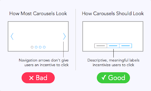 Why Users Aren't Clicking Your Home Page Carousel - UX Movement