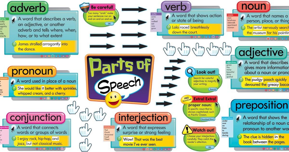 Contoh Adjective Verb Noun - Terbaru 10