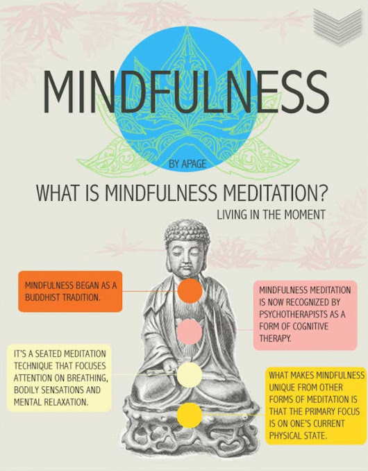 Mindfulness Meditation: Awareness, compassion, acceptance