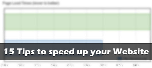 15 Tips to Speed Up Your Website - Moz