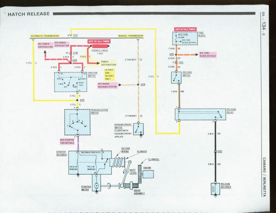 Wiring Diagram Of 1991 Camaro Z28