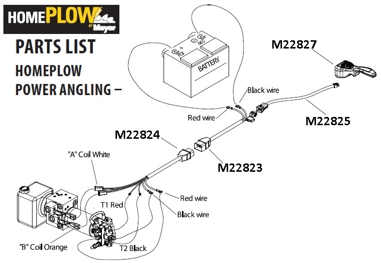 Meyers Snow Plows Wiring Diagram from lh3.googleusercontent.com