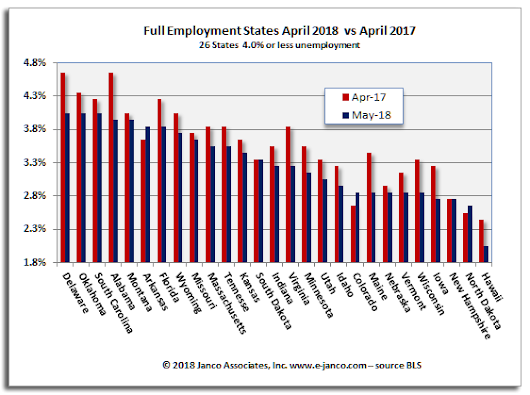 26 States at full employment - IT Manager - CIO