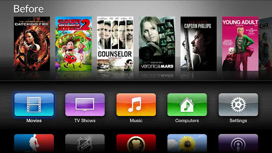 The Ultimate Education/Enterprise Deployment Guide to Apple TV AirPlay Mirroring