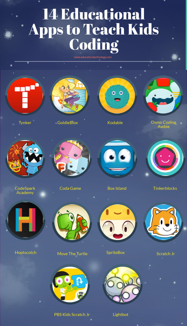 14 Educational Apps to Teach Kids Coding