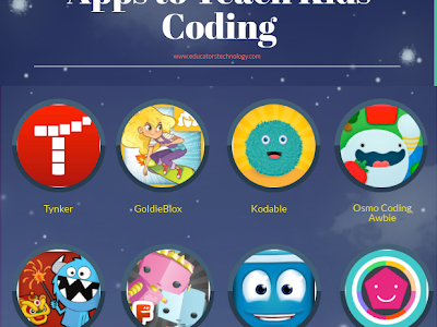 Educational Apps to Help Your House-bound Kids Learn Coding
