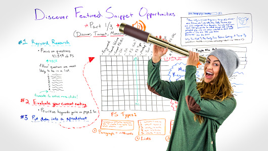 How to Discover Featured Snippet Opportunities - Whiteboard Friday