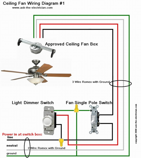 3 sd ceiling fan switch wiring diagram in the schematic and wiring diagram ceiling fan wiring diagram with  ceiling fan wiring diagram