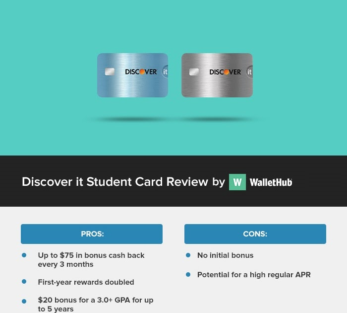 How To Check Your Citi Credit Card Application Status Wallethub >> Finance Xpress 2017 Discover It Student Card Review Wallethub Editors