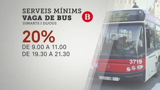 La vaga d'autobusos