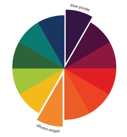 The Art of Choosing: Yellow-orange + Blue-purple by jenib320
