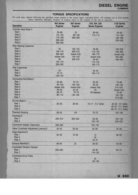 NEED ENGINE TORQUE SPECS FOR CUMMINS V378C-155 ENGINE
