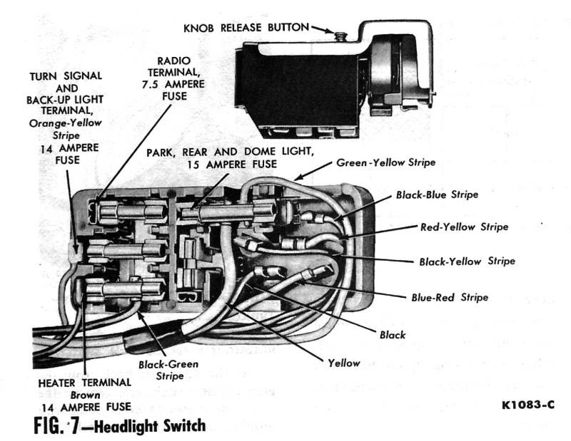 1962 Ford Fuse Box Diagram Wiring Diagram Engine Engine Graniantichiumbri It