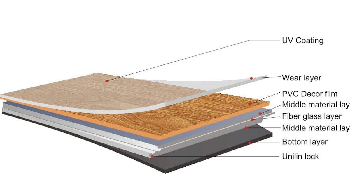 Casas cocinas mueble suelo vinilico para exterior - Suelo vinilico para exterior ...