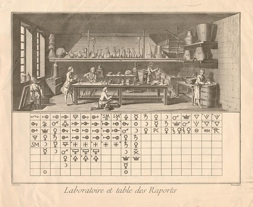 Laboratoire et table des Raports - after 1772