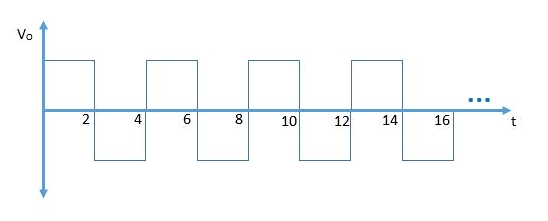 Voltage Controlled Oscillator - Working Principle