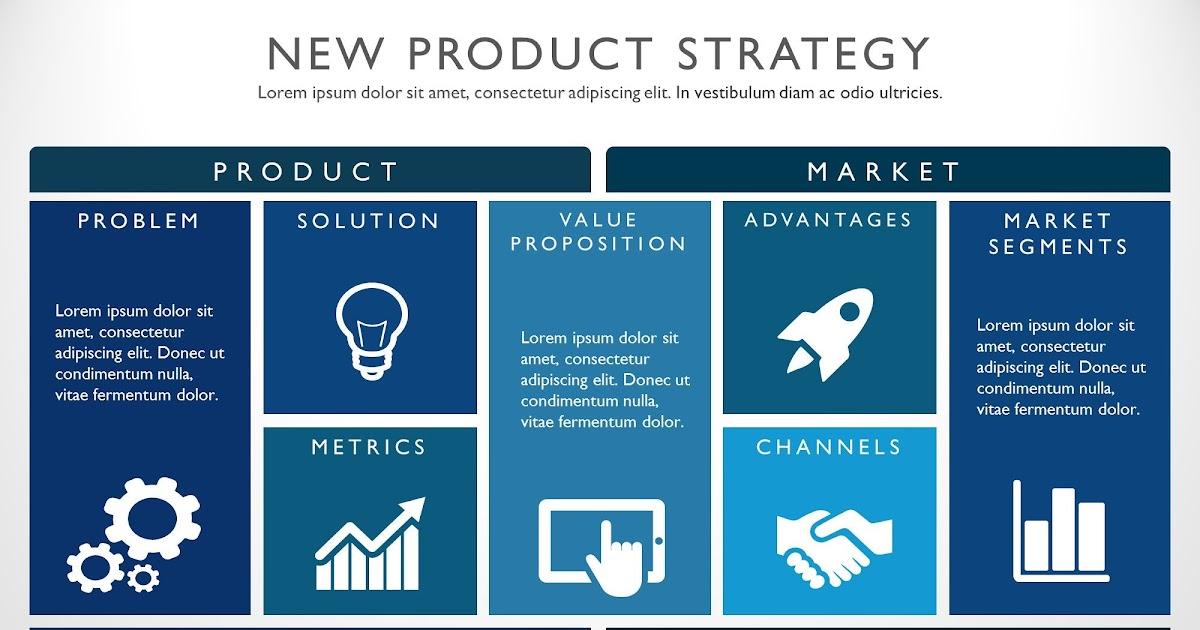 Business Model Canvas Gojek - Berbagi Informasi