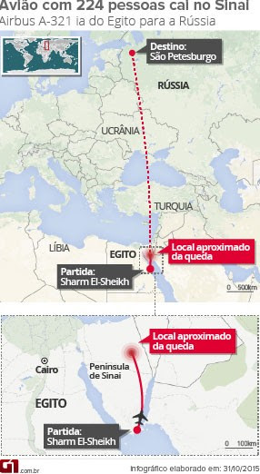 mapa-aviao-egito-russia_va