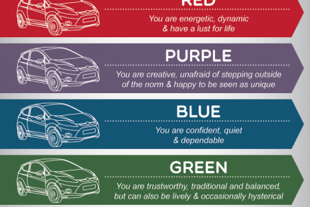 The Meaning Of Colour In Marketing | Visual.ly