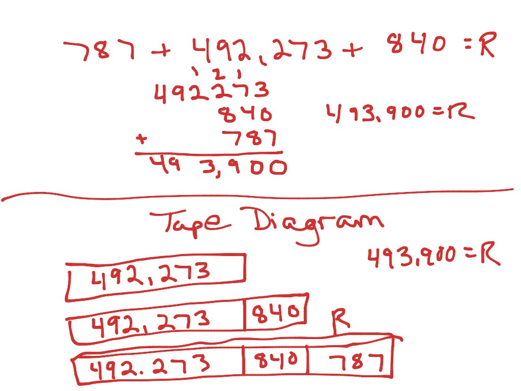 Wiring Diagram  27 Tape Diagram Math 4th Grade