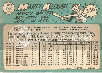 #263 Marty Keough (back)