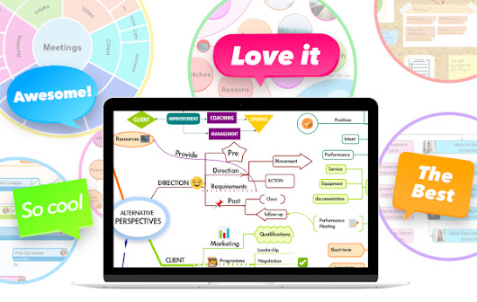 Here's what you're saying about iMindMap 11 | iMindMap Mind Mapping