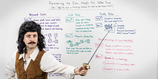 Recovering the Data Google Has Hidden Away - Whiteboard Friday
