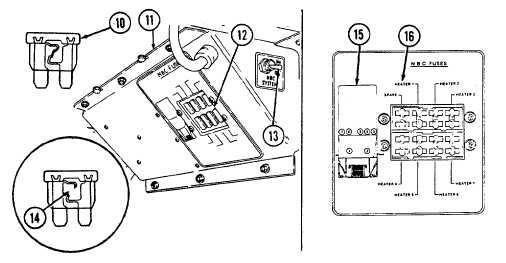 Hummer Fuse Box Location - Wiring Diagram