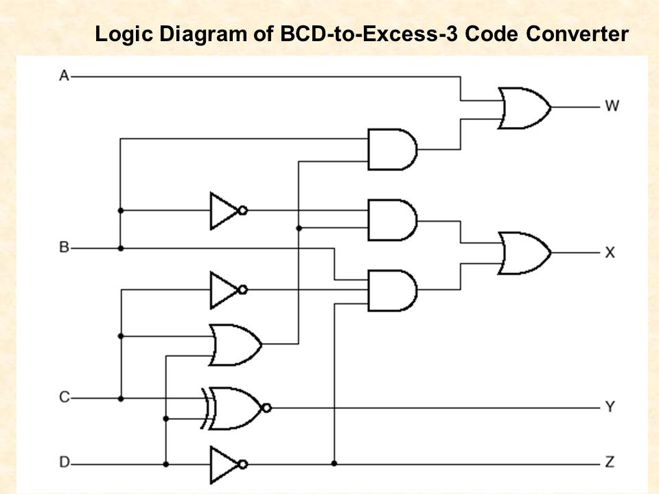 21 Unique Xor Gate Circuit Diagram