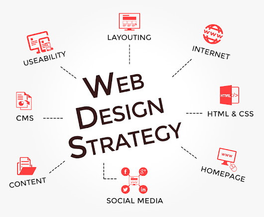Why your new business needs a website and online strategy - Digital Park