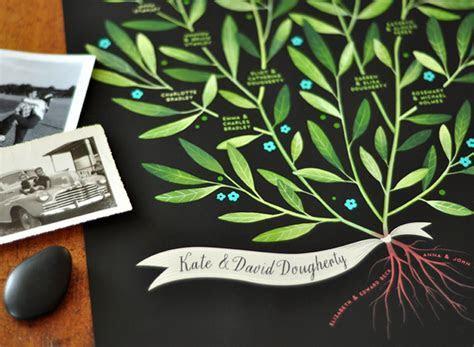 Quick Pick: Evajuliet Family Trees