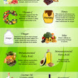 12 Fat Releasing Foods to Lose Weight Fast | Visual.ly