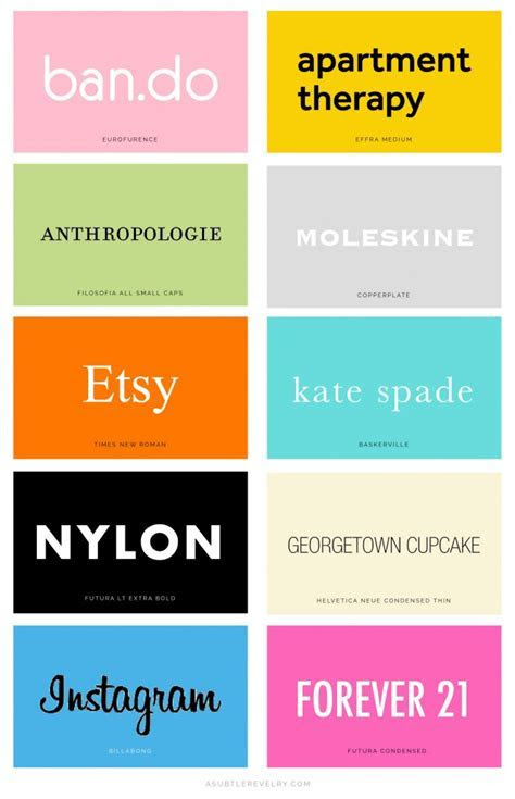 Our Favorite Brand Fonts ? A Subtle Revelry