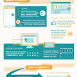Animoto Survey Says: Consumers Want More Video Marketing on Web, Social and Email [Infographic]